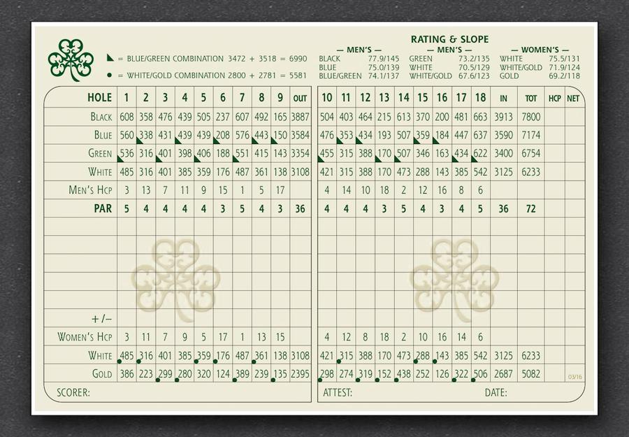 The scorecard at Erin Hills
